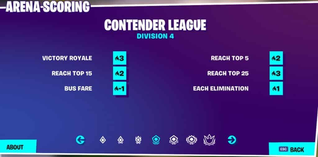 fortnite-contender-league